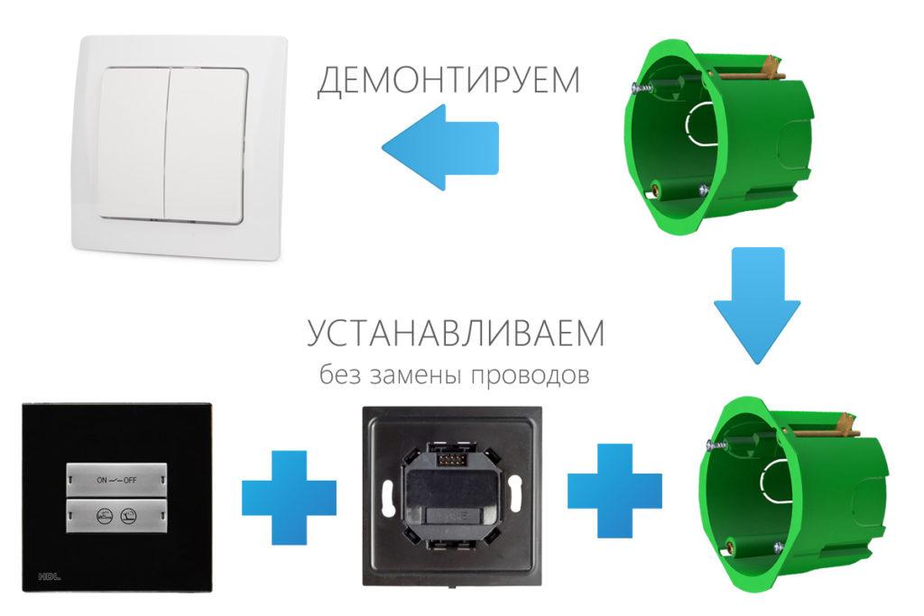Беспроводная система